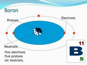 دانلود رایگان تحقیق گداخت هسته ای پروتون بور11