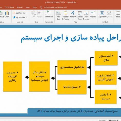 تحقیق طراحی سیستم در سیستم اطلاعاتی حسابداری